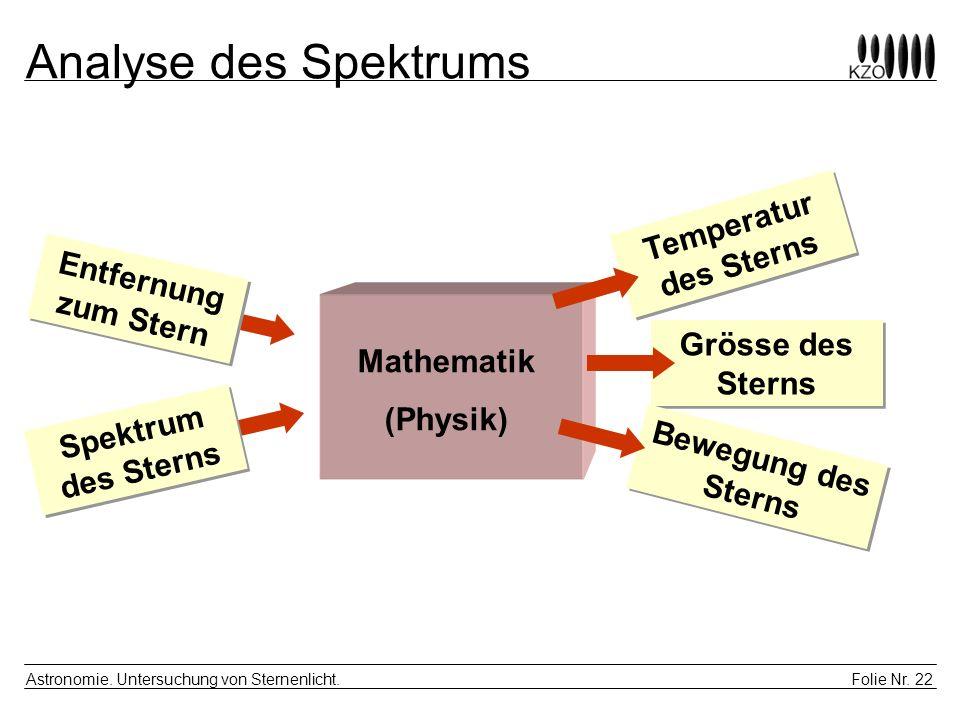 Analyse des Spektrums Temperatur des Sterns Entfernung zum Stern