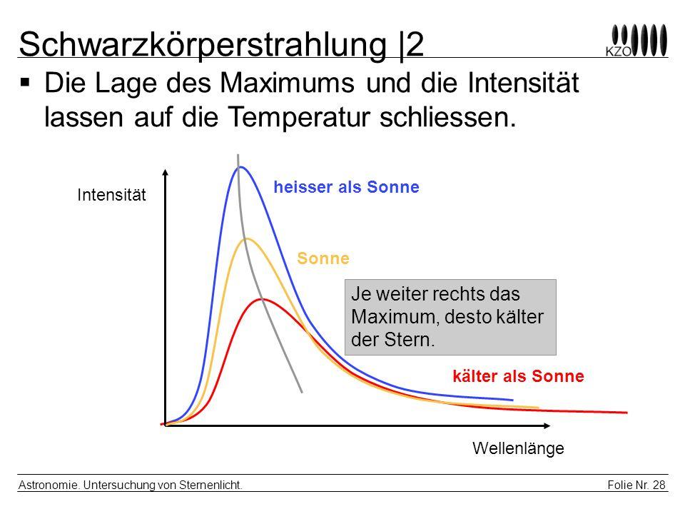 Schwarzkörperstrahlung |2