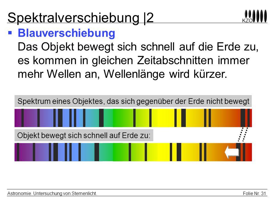 Spektralverschiebung |2