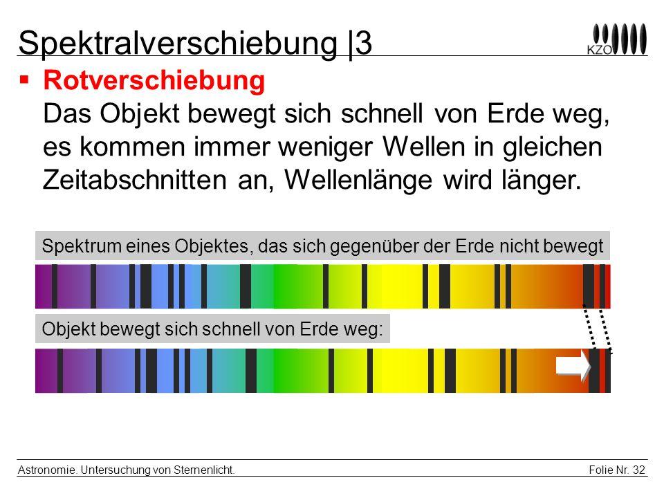 Spektralverschiebung |3