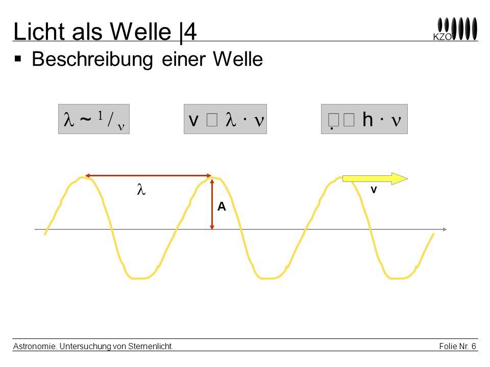 Licht als Welle |4 Beschreibung einer Welle ~ n v   · n