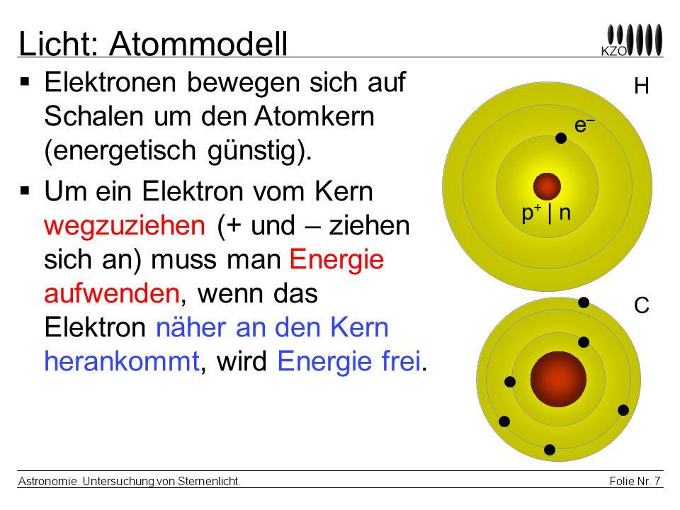 Licht: Atommodell Elektronen bewegen sich auf Schalen um den Atomkern (energetisch günstig).