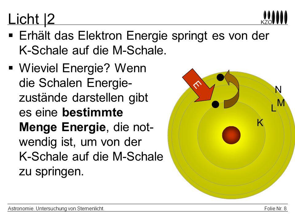 Licht |2 Erhält das Elektron Energie springt es von der K-Schale auf die M-Schale.