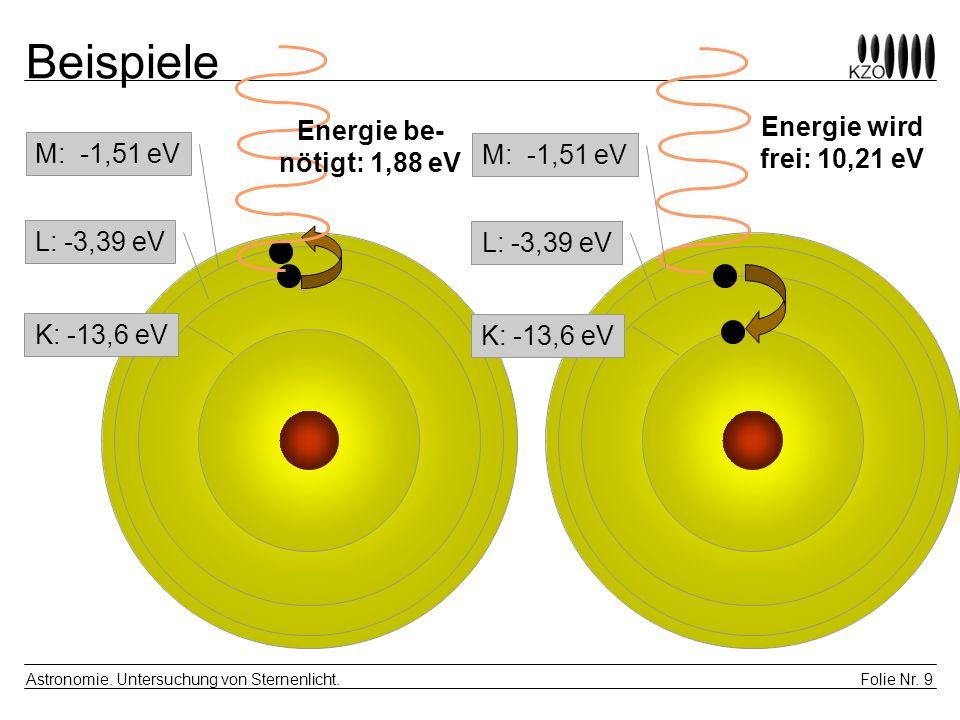 Beispiele Energie be-nötigt: 1,88 eV Energie wird frei: 10,21 eV