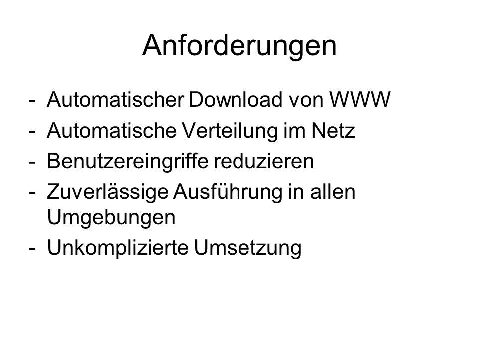 Anforderungen Automatischer Download von WWW