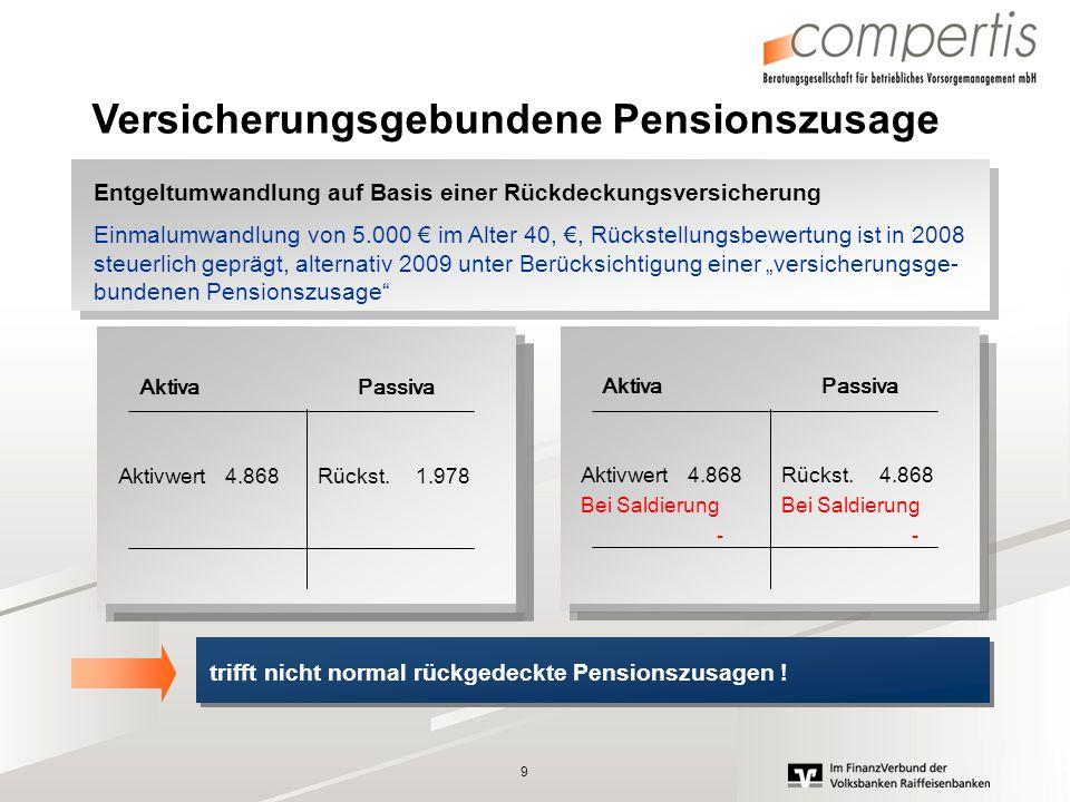Versicherungsgebundene Pensionszusage
