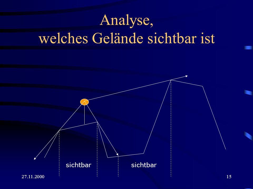 Analyse, welches Gelände sichtbar ist