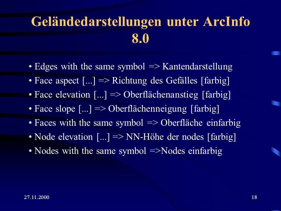 Geländedarstellungen unter ArcInfo 8.0