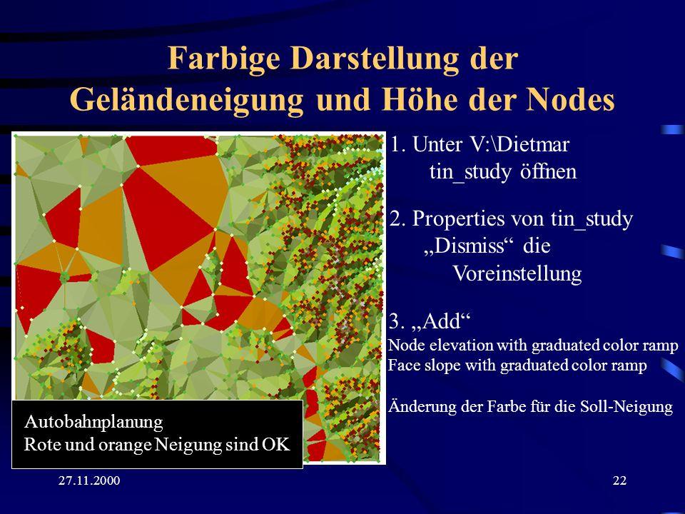 Farbige Darstellung der Geländeneigung und Höhe der Nodes