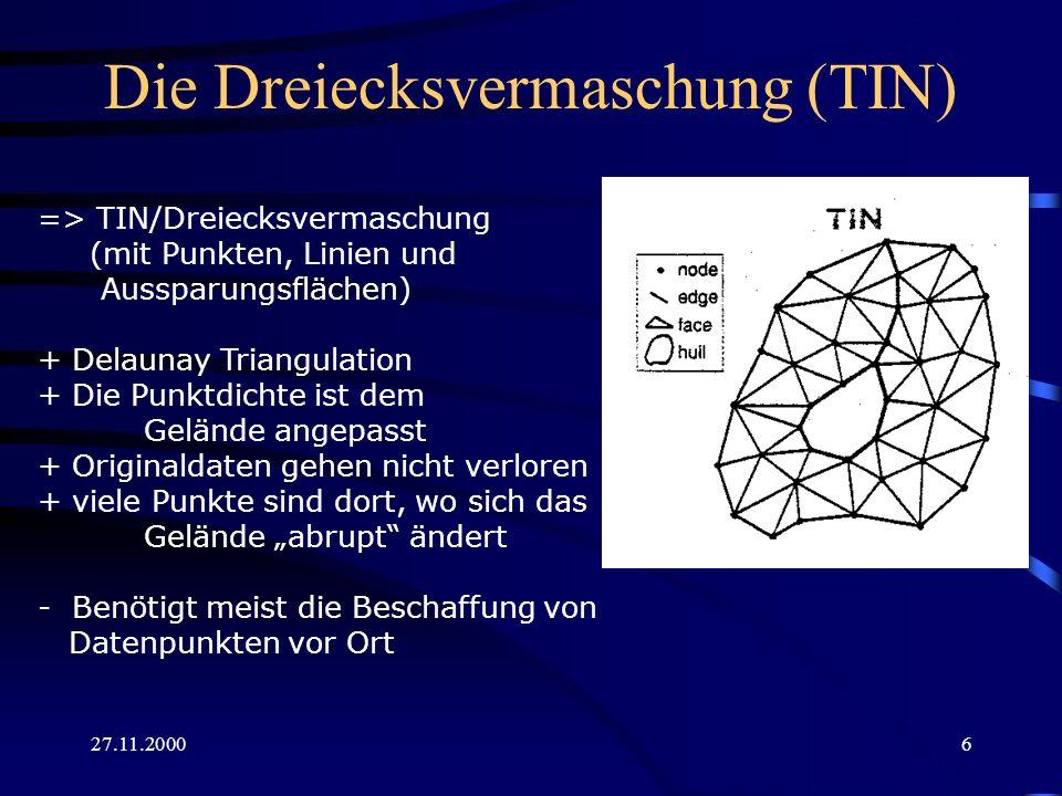 Die Dreiecksvermaschung (TIN)