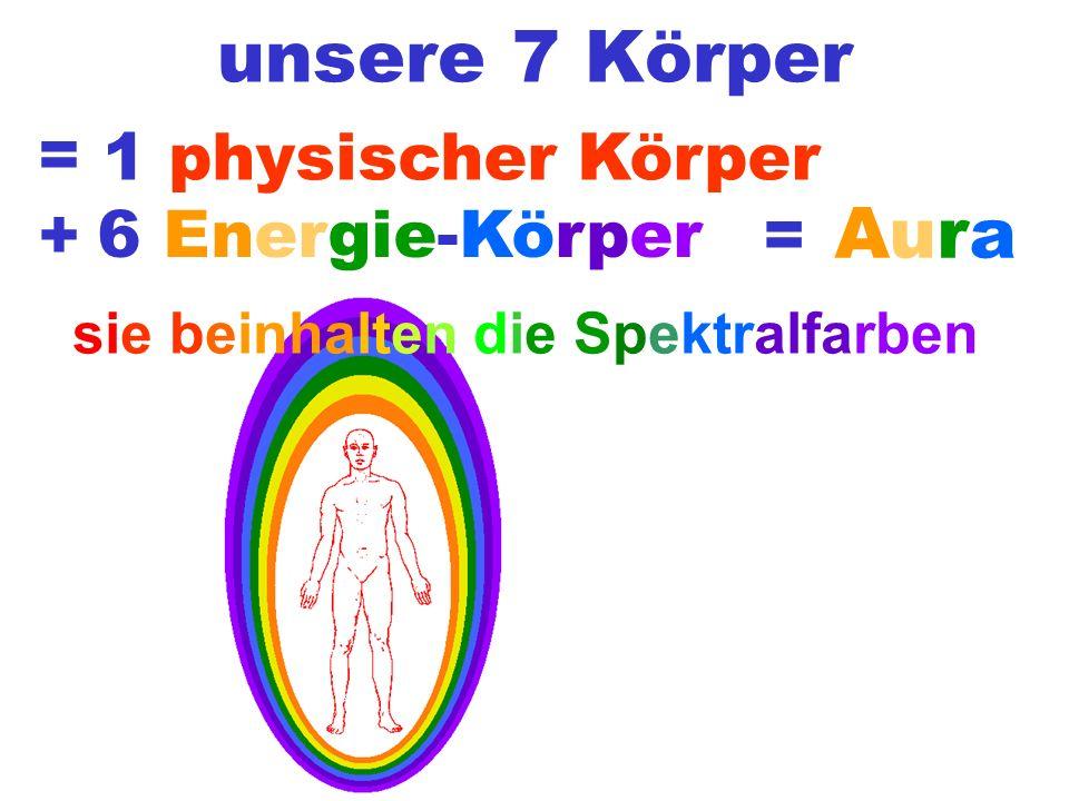 unsere 7 Körper Aura = 1 physischer Körper = + 6 Energie-Körper