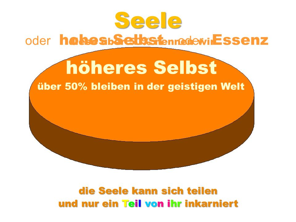 Seele höheres Selbst oder hohes Selbst oder Essenz