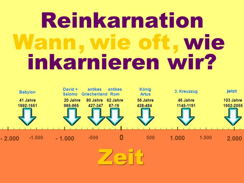 Reinkarnation Wann , wie oft , wie inkarnieren wir Zeit - 2.000