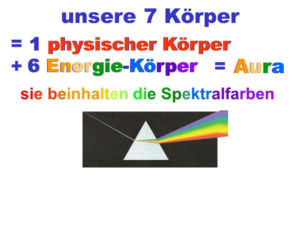 unsere 7 Körper Aura Aura = 1 physischer Körper 1 physischer Körper =