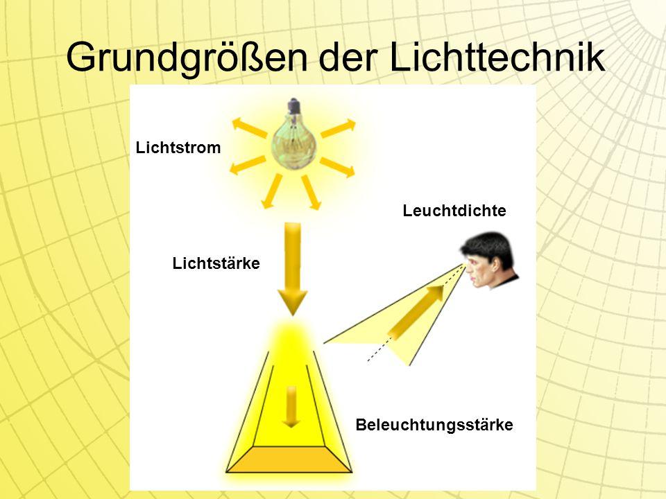 Grundgrößen der Lichttechnik