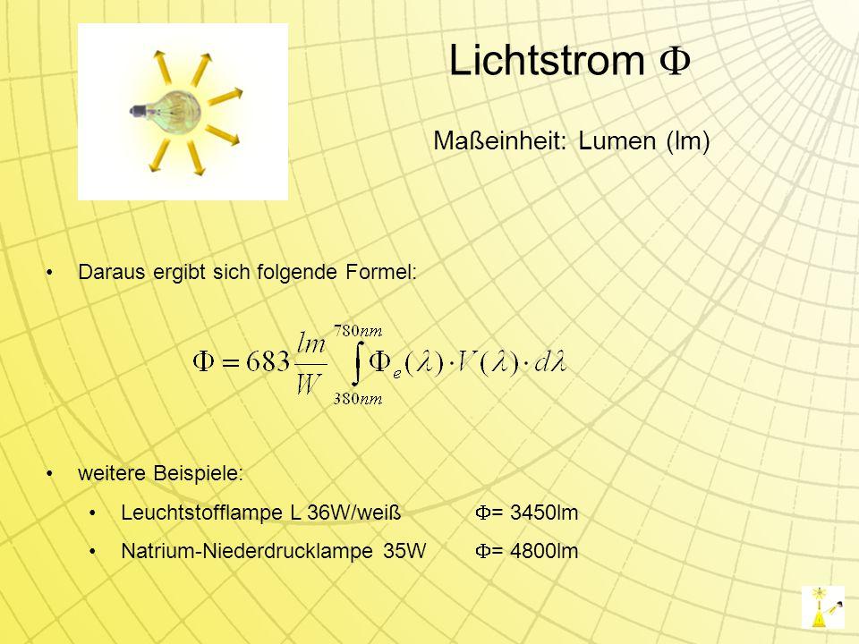 Maßeinheit: Lumen (lm)