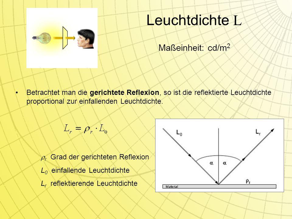 Leuchtdichte L Maßeinheit: cd/m2