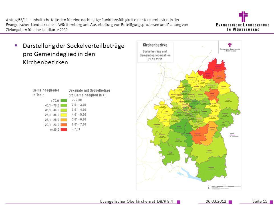 Darstellung der Sockelverteilbeträge pro Gemeindeglied in den Kirchenbezirken