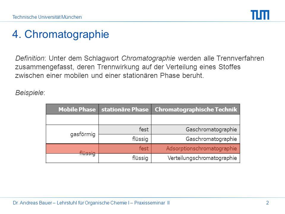 4. Chromatographie