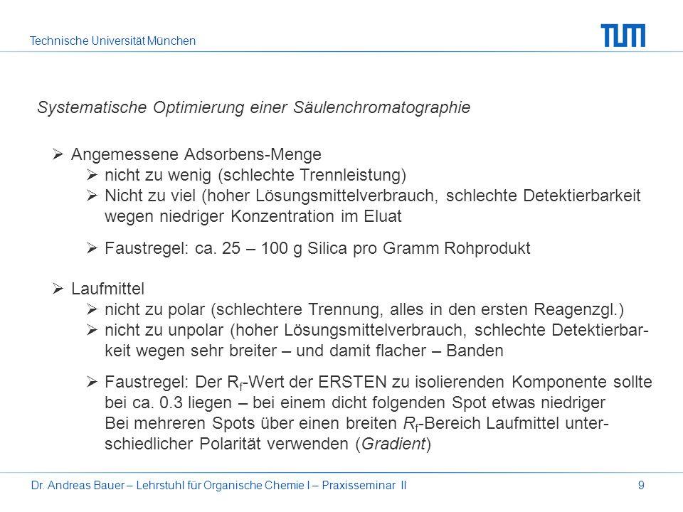 Systematische Optimierung einer Säulenchromatographie