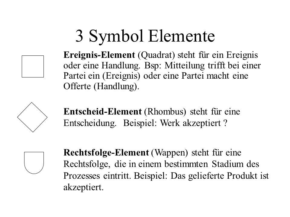 3 Symbol Elemente