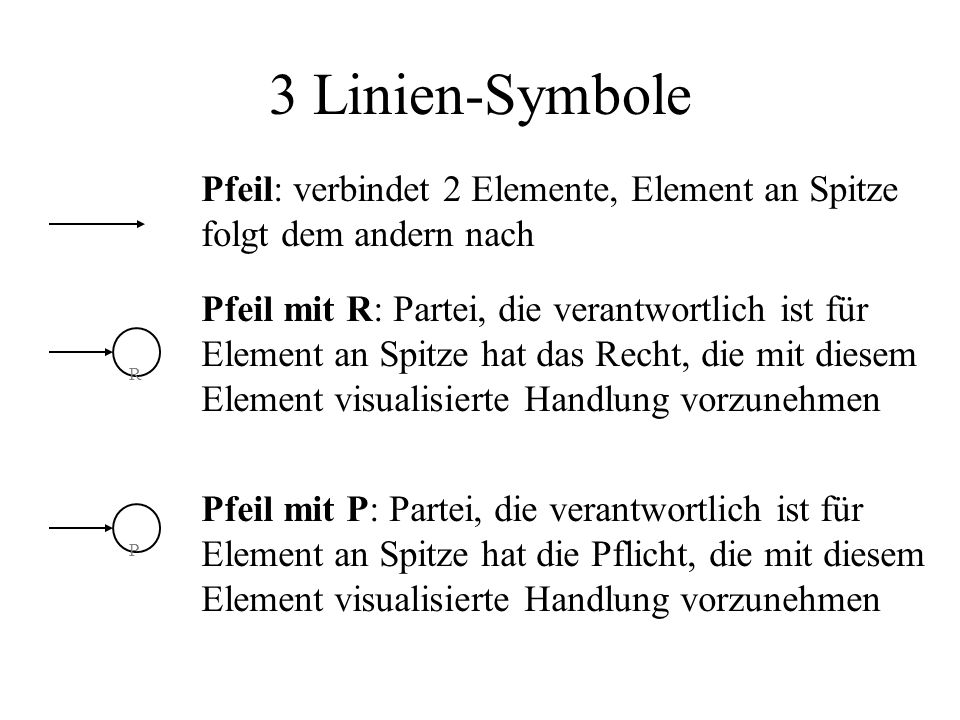 3 Linien-Symbole Pfeil: verbindet 2 Elemente, Element an Spitze folgt dem andern nach.
