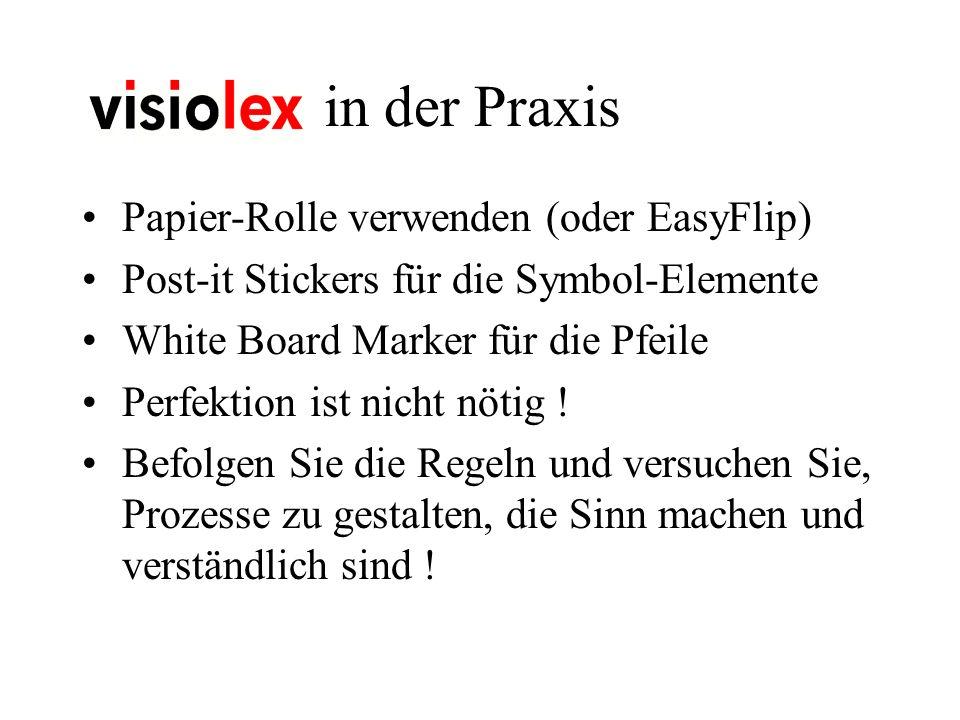 in der Praxis Papier-Rolle verwenden (oder EasyFlip)