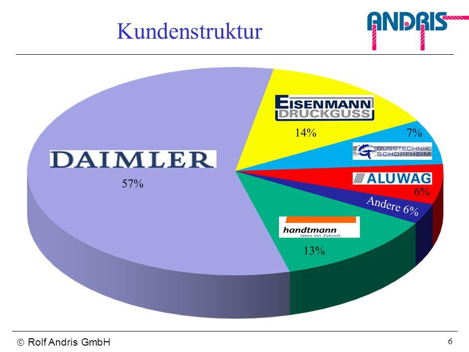 Kundenstruktur  Rolf Andris GmbH