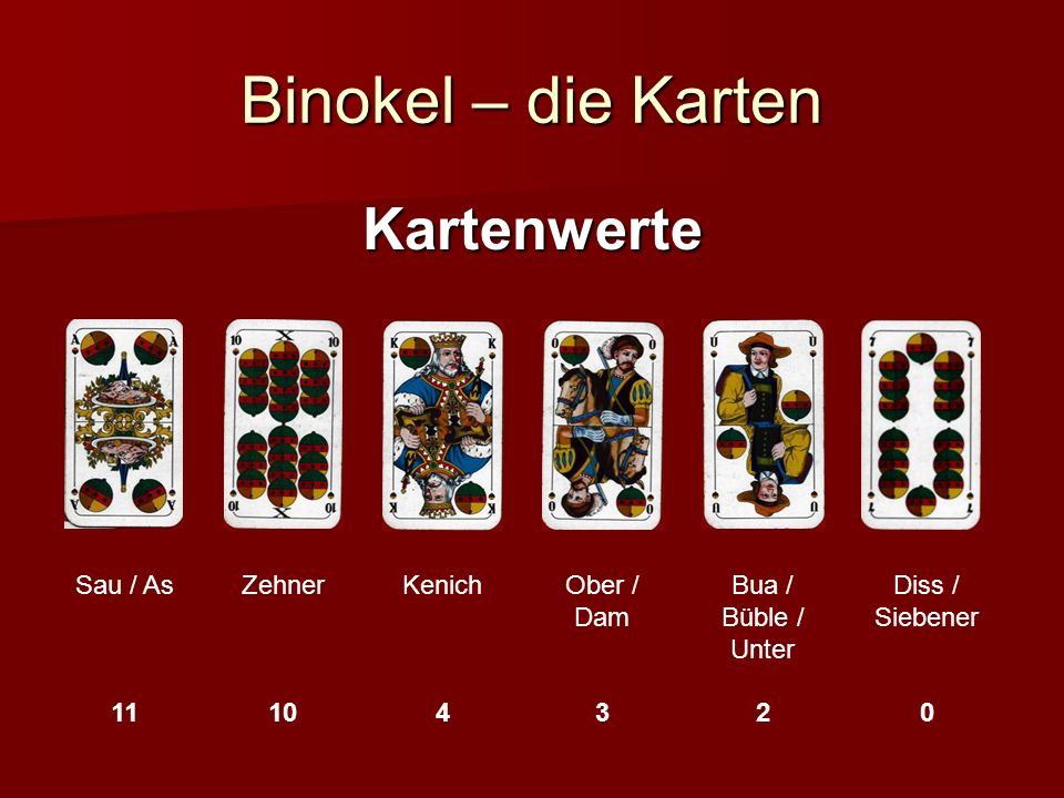 Binokel – die Karten Kartenwerte Sau / As Zehner Kenich Ober / Dam