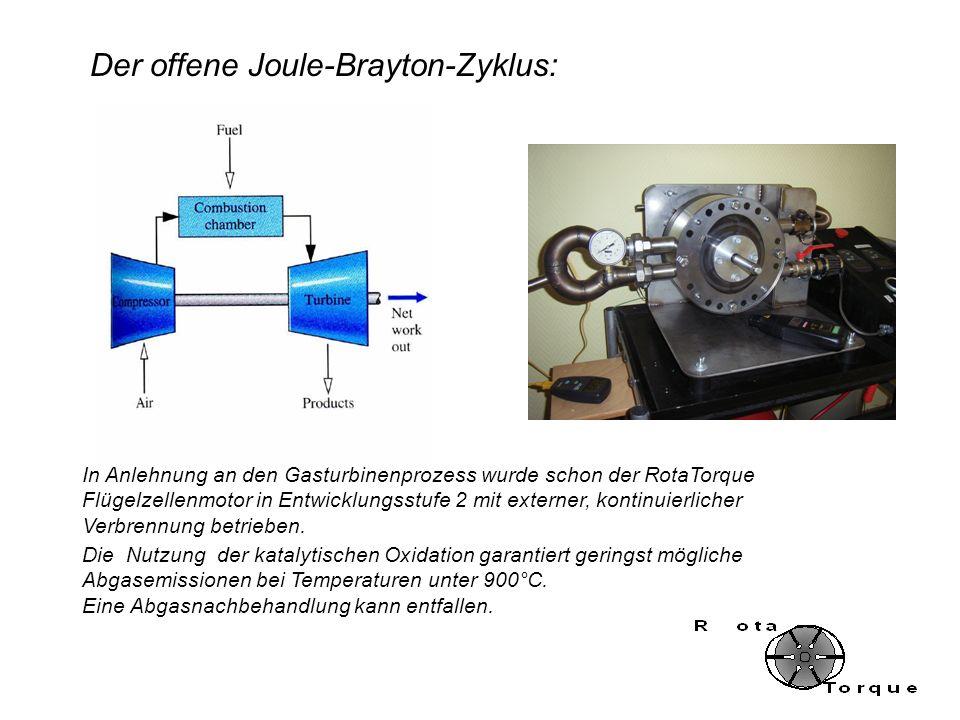 Der offene Joule-Brayton-Zyklus:
