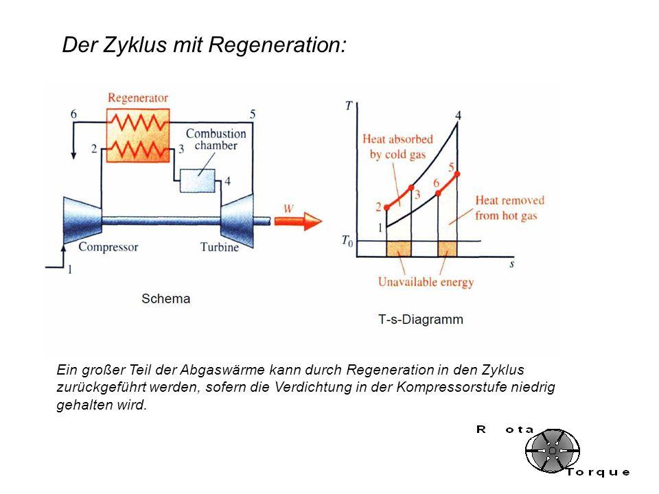 Der Zyklus mit Regeneration: