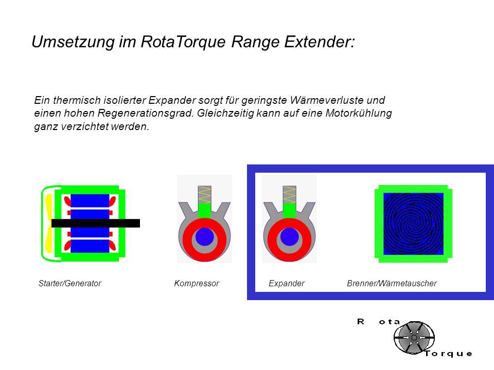 Umsetzung im RotaTorque Range Extender: