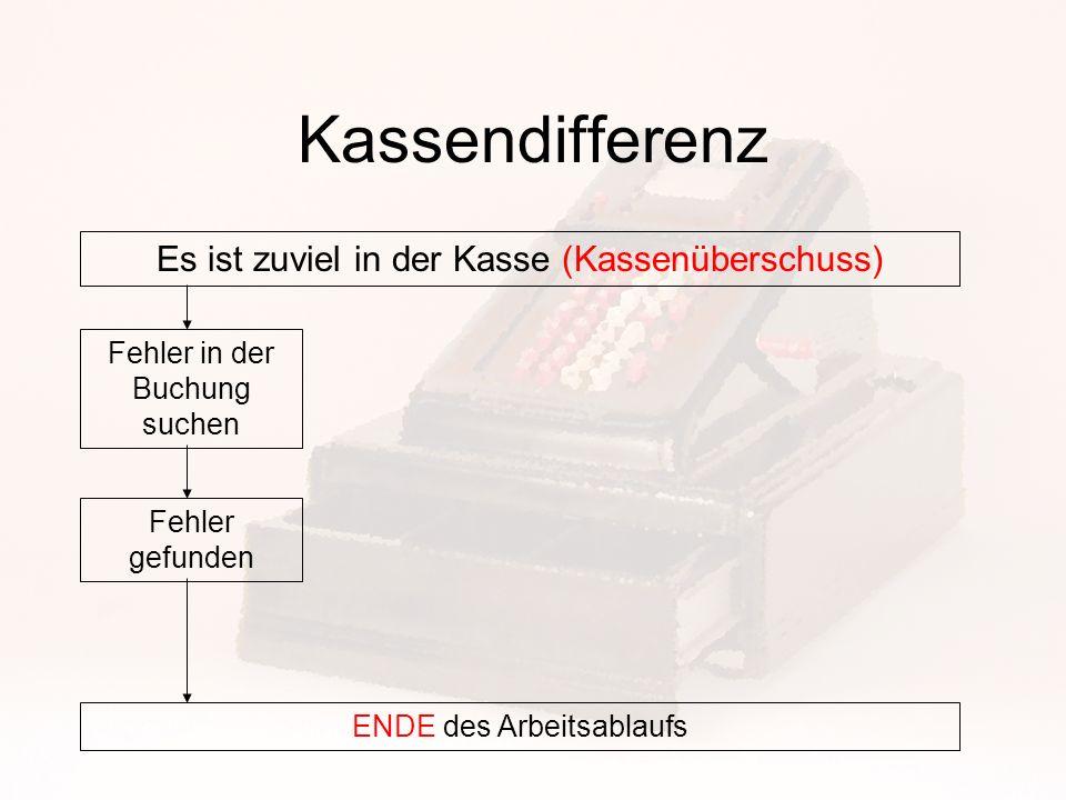 Kassendifferenz Es ist zuviel in der Kasse (Kassenüberschuss)
