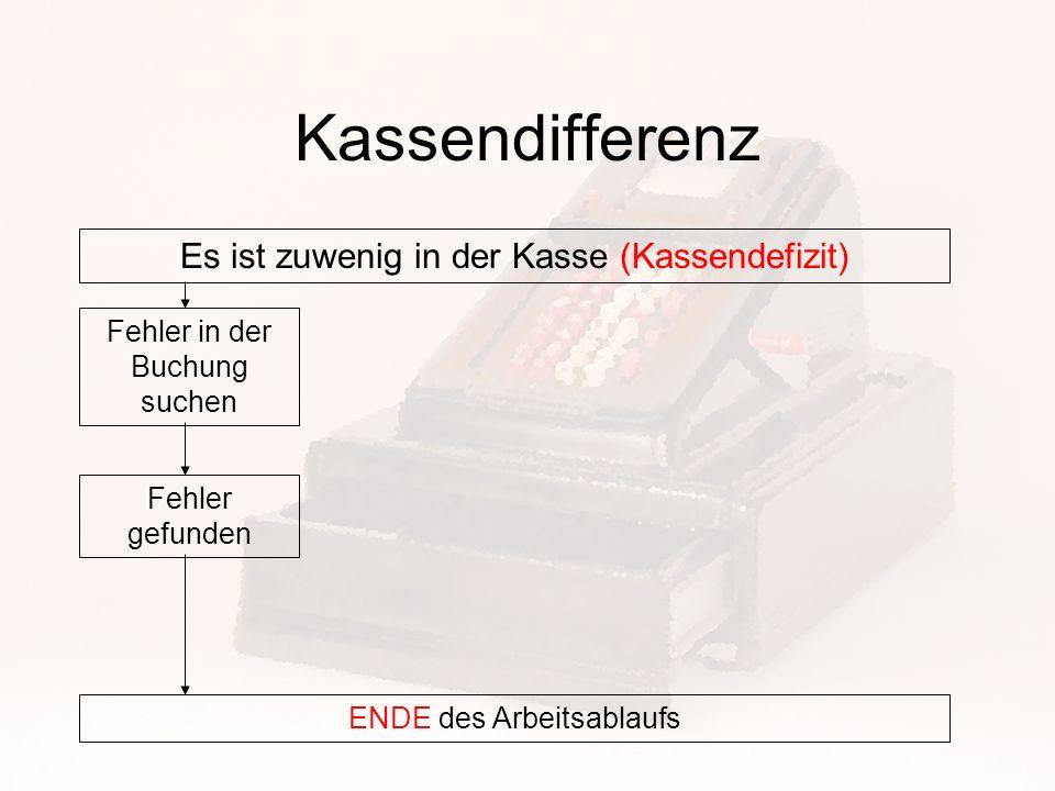 Kassendifferenz Es ist zuwenig in der Kasse (Kassendefizit)