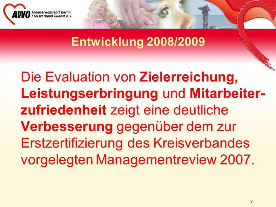 Entwicklung 2008/2009
