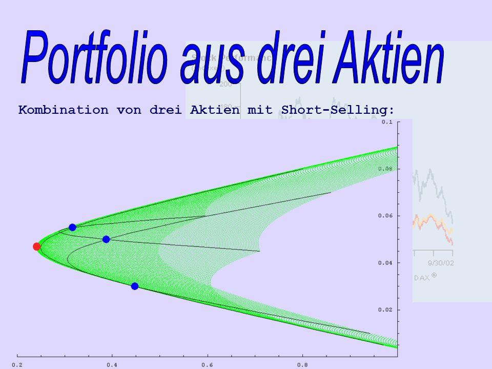Portfolio aus drei Aktien