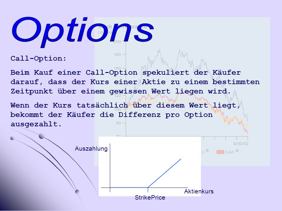 Options Call-Option: