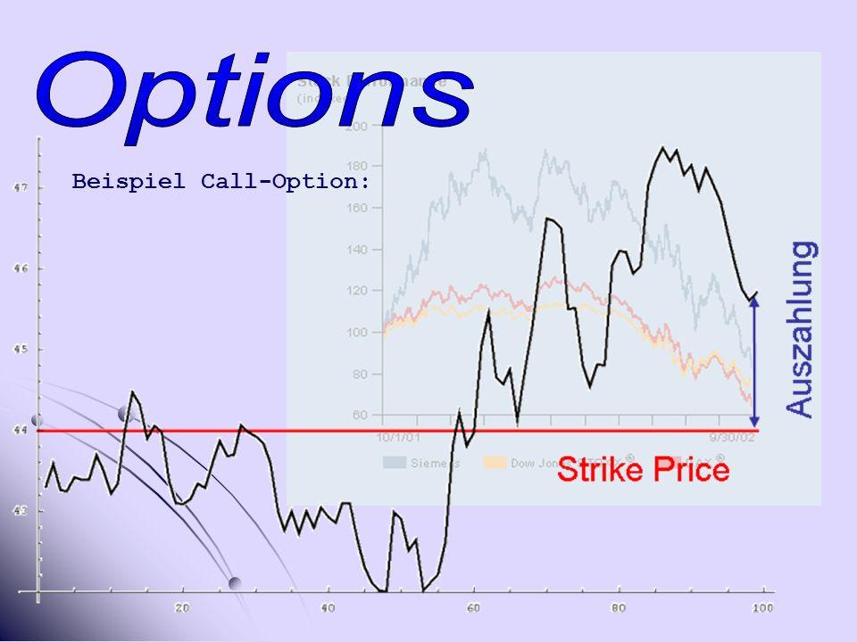 Options Beispiel Call-Option:
