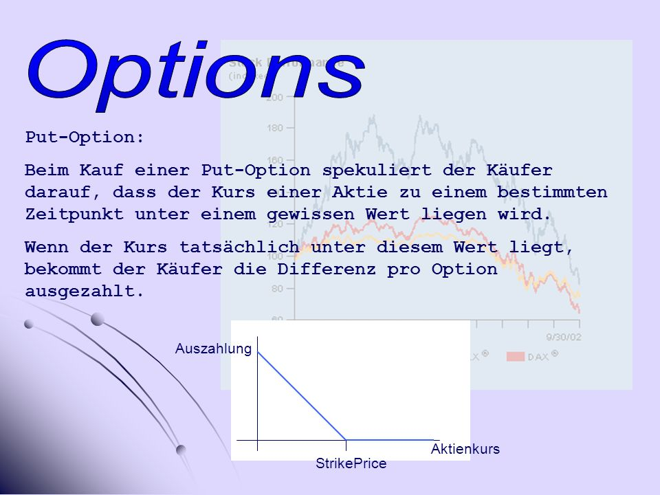 Options Put-Option: