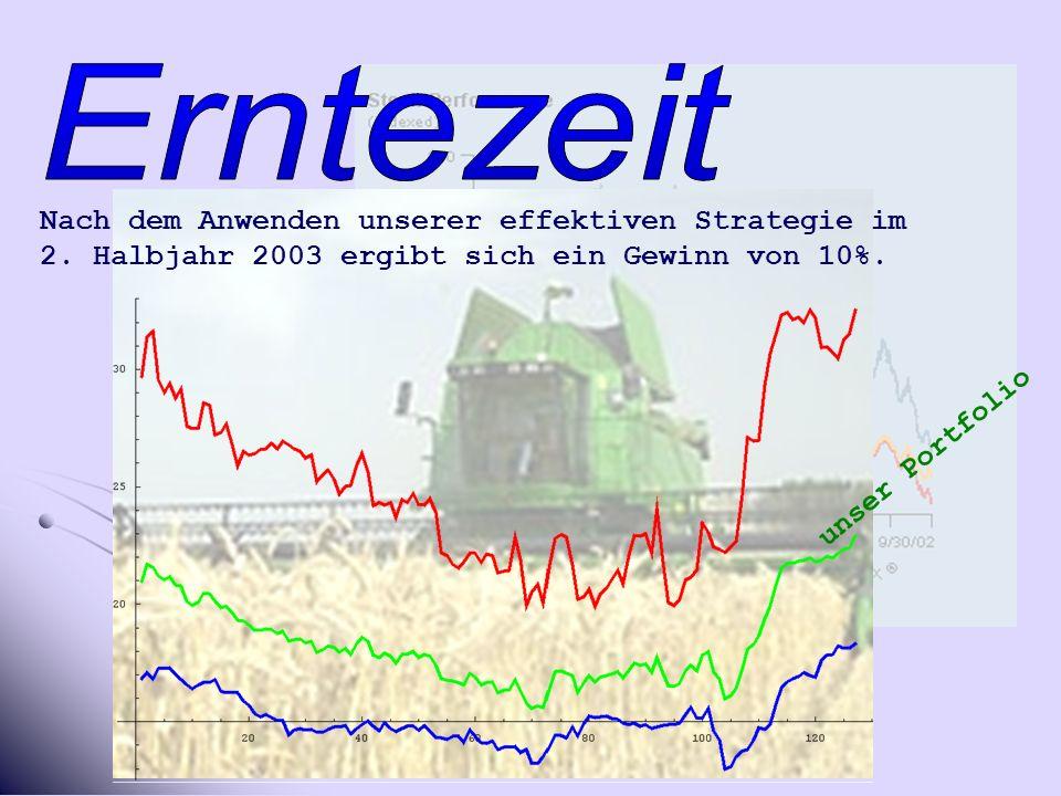 Erntezeit Nach dem Anwenden unserer effektiven Strategie im 2. Halbjahr 2003 ergibt sich ein Gewinn von 10%.