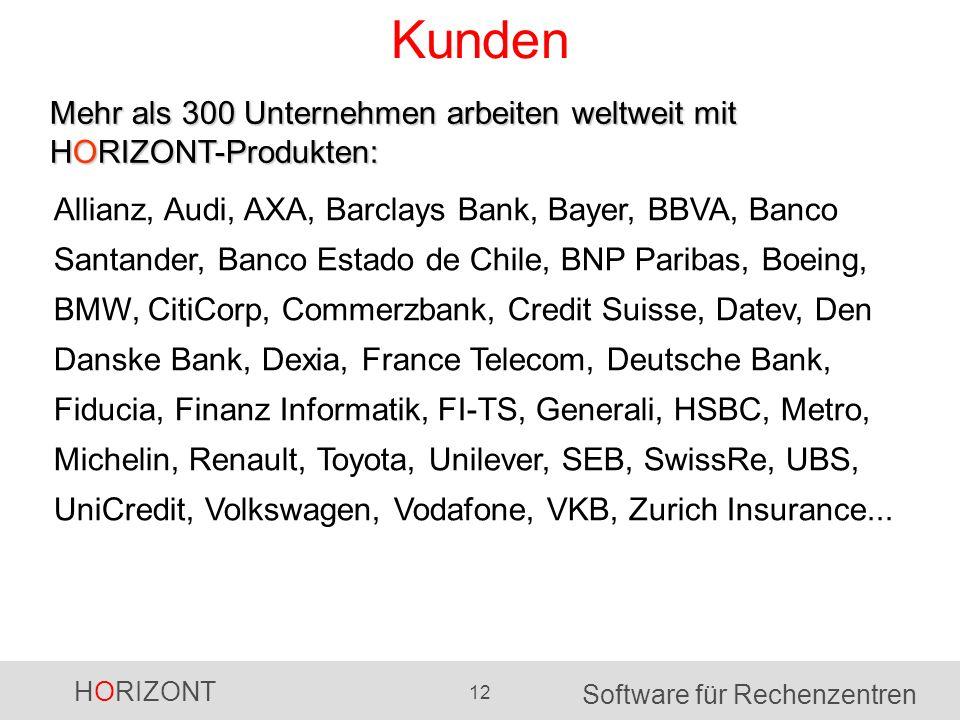 Kunden Mehr als 300 Unternehmen arbeiten weltweit mit HORIZONT-Produkten: