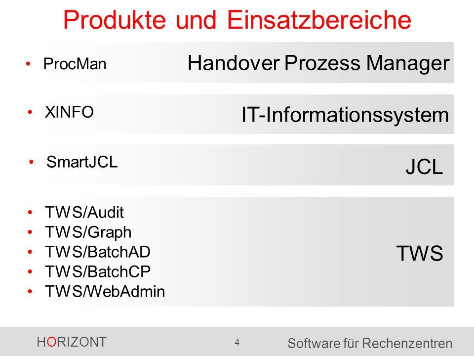 Produkte und Einsatzbereiche