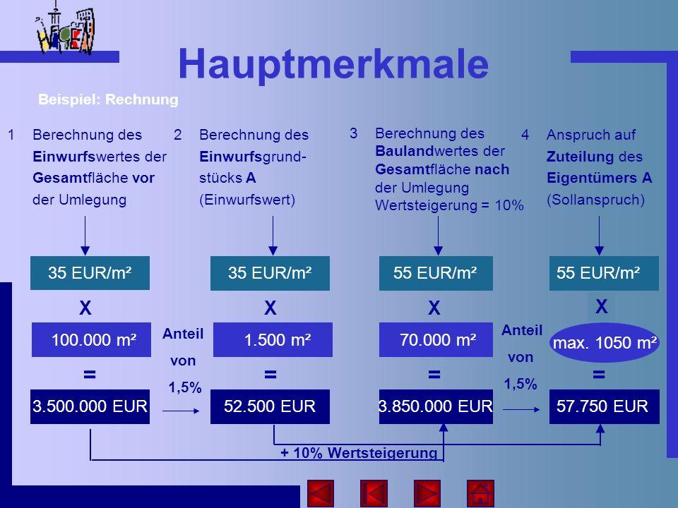 Hauptmerkmale : = = = = X X X X 35 EUR/m² 35 EUR/m² 55 EUR/m²