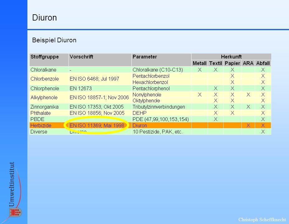 Diuron Beispiel Diuron