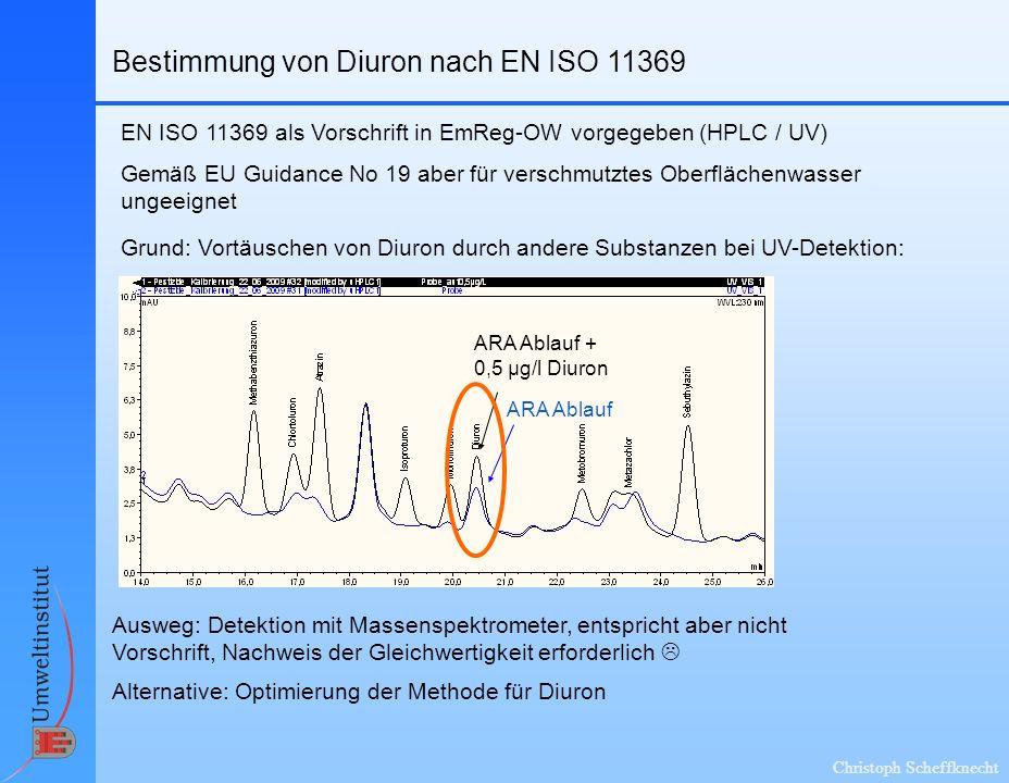 Bestimmung von Diuron nach EN ISO 11369