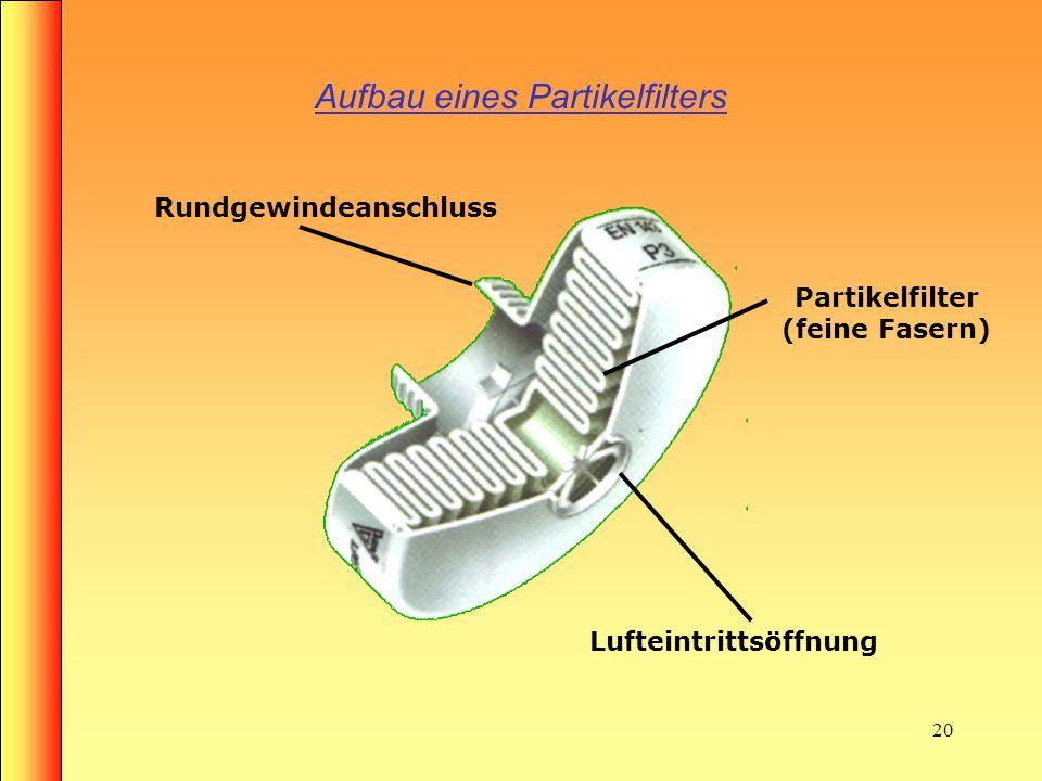 Aufbau eines Partikelfilters