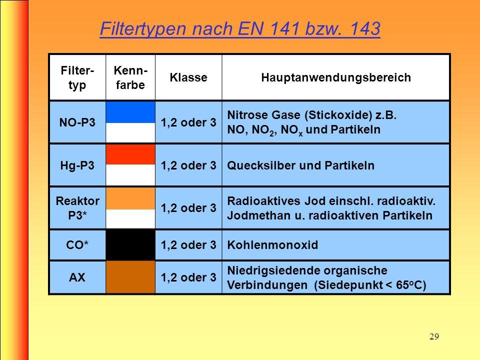 Filtertypen nach EN 141 bzw. 143