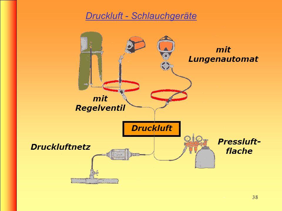 Druckluft - Schlauchgeräte