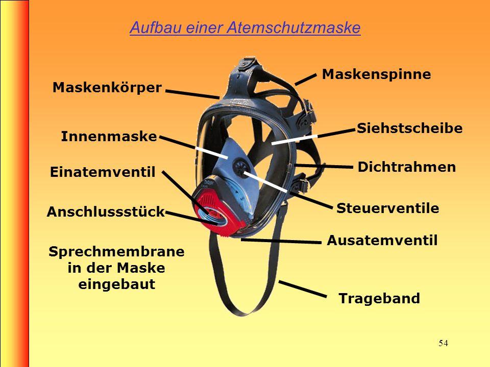 Aufbau einer Atemschutzmaske