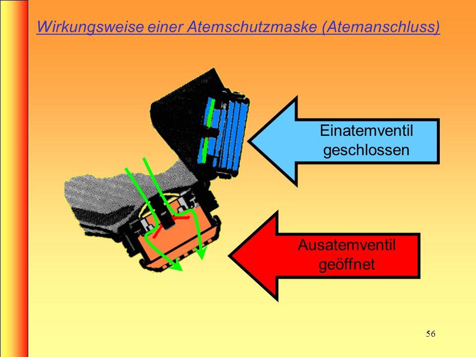 Wirkungsweise einer Atemschutzmaske (Atemanschluss)